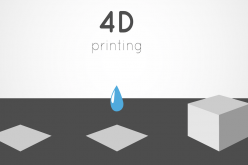 Introducing 4D Printing